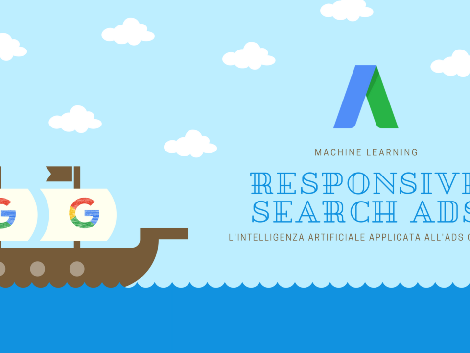 Google Responsive ADS | Google ADS