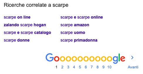 ricerche correlate Google utili a capire come scrivere un articolo di blog ottimizzato SEO