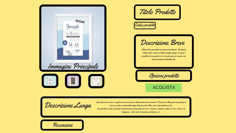 Esempio struttura scheda prodotto Come scrivere una buona descrizione prodotto per eCommerce
