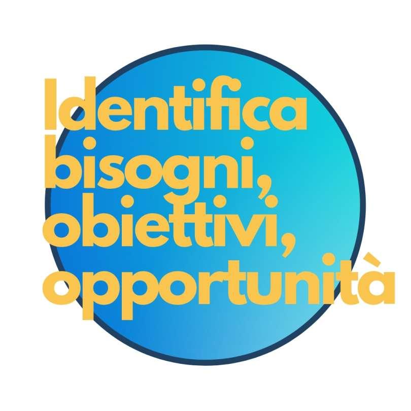Digital Strategist: Identifica bisogni, obiettivi, opportunità.